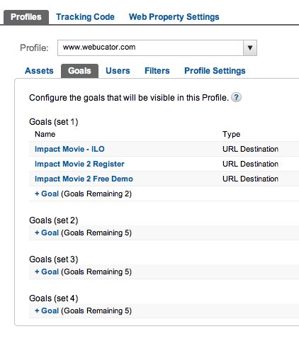 Google Analytics Goal Setup