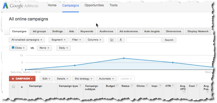 AdWords Camp Tab