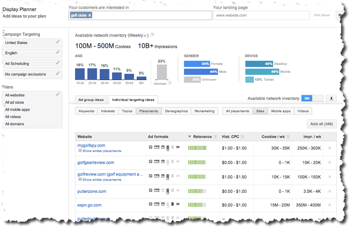 AdWords Advanced Course