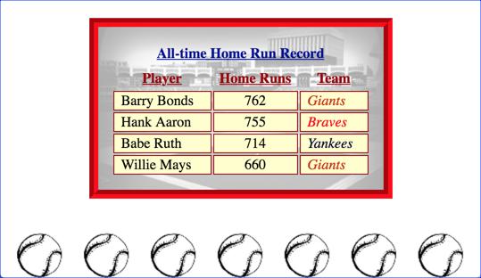 Home Run Record Table