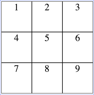 Getting Elements - letters to numbers