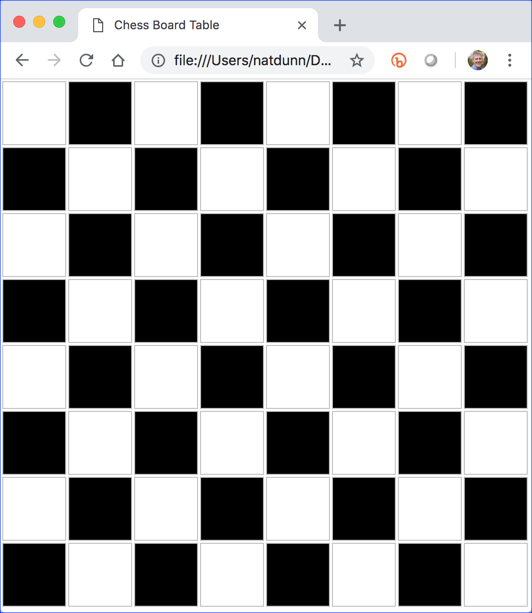 Chessboard Solution