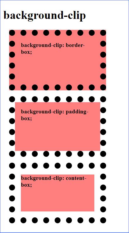 background-clip Demo
