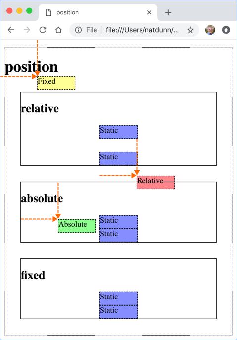 position Demo