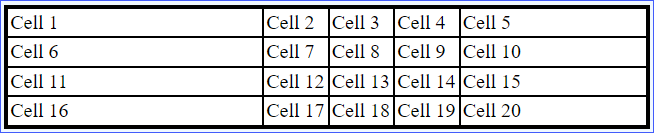 grid-template-columns Example