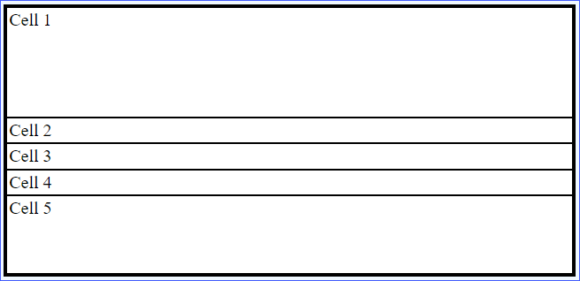 grid-template-rows Example