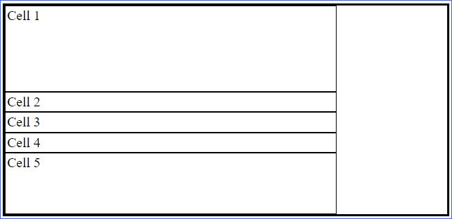 grid-auto-columns Example