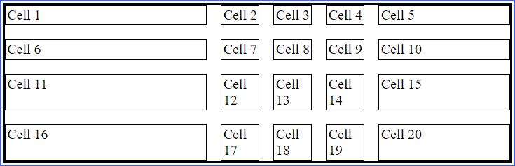 gap Example 1