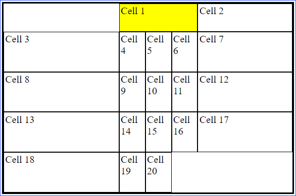grid-column Example