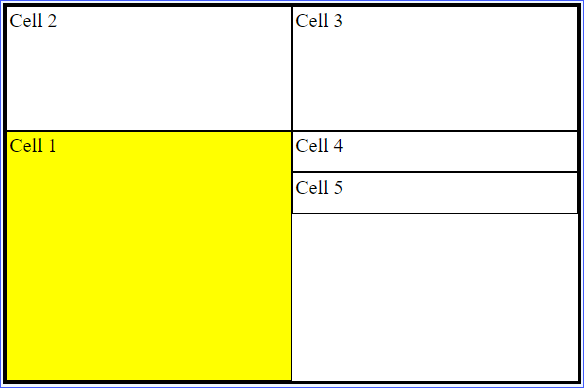 grid-row Example