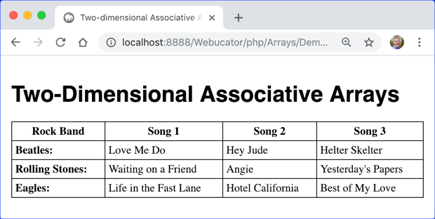 Two-dimensional Associative Arrays