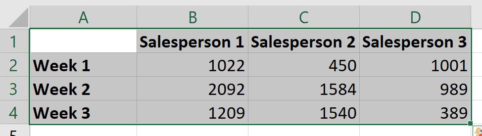 Data to Flip