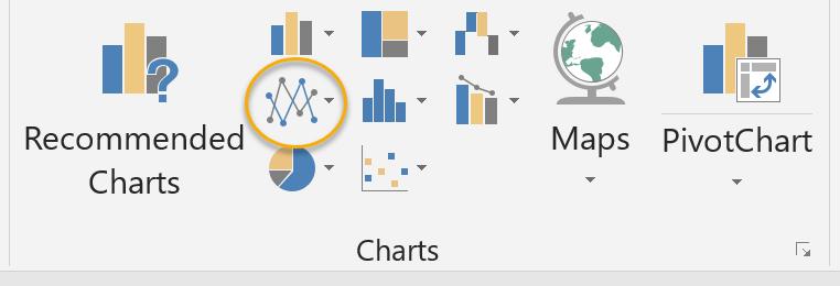 Insert Line Chart