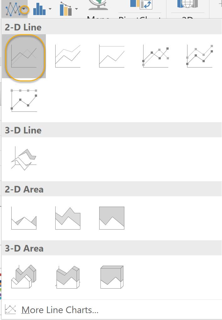 2D Line Chart