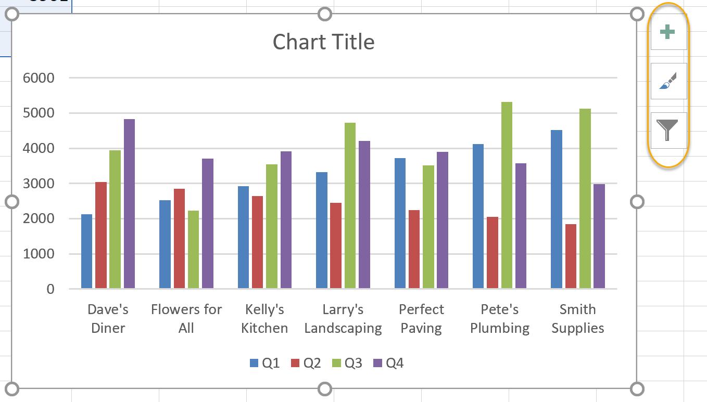 Chart Format
