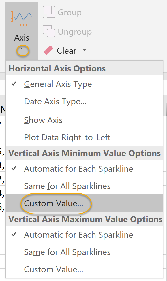Vertical Axis Minimum Value Options