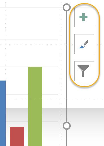 Chart Tools Layout Tab