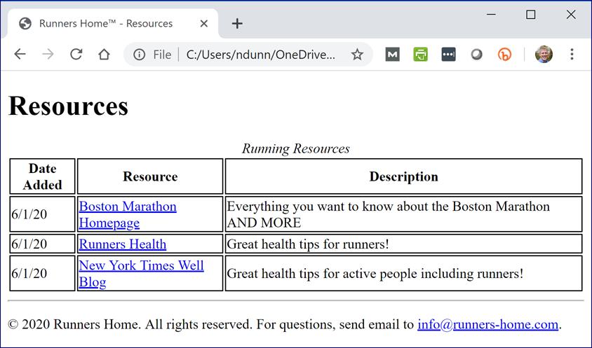Table Listing Three Websites