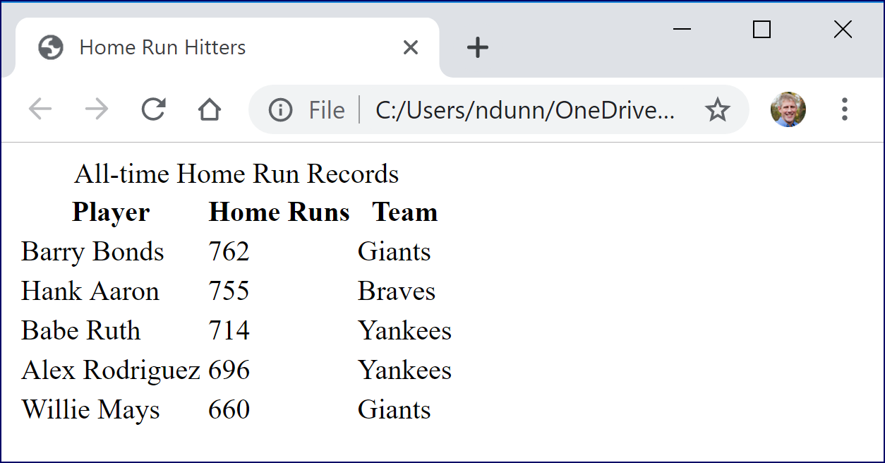 Home Run Record List Rendered